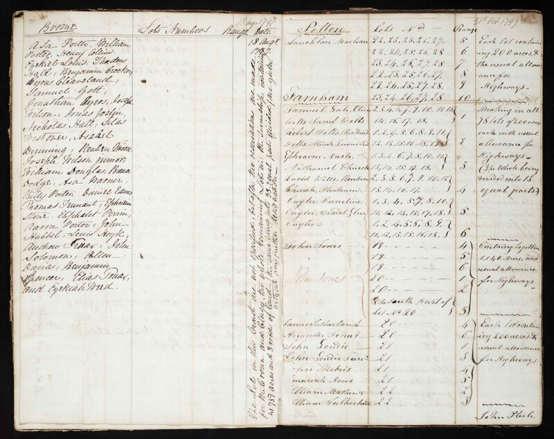 Loyalist Land Grant Register for the Eastern Townships